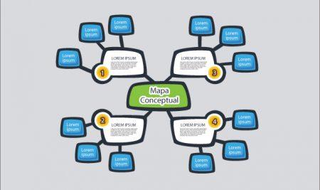 ¿Cómo hacer un esquema o mapa conceptual?